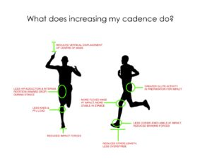 runner fisioterapia albano laziale+